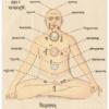 Yoga The Art of Transformation - Book on Conscious Life Space Guru