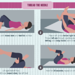 fix dot com excerpt from the infographic on yoga poses for hips - thread the needle