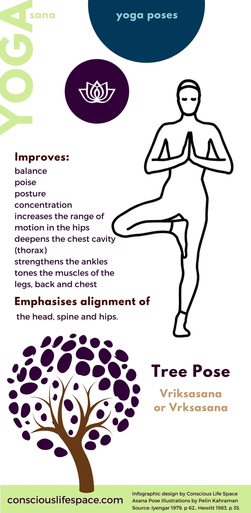 Tree Pose Infographic, Vriksasana by Conscious Life Space (License CC 4.0 Intl Attribution)